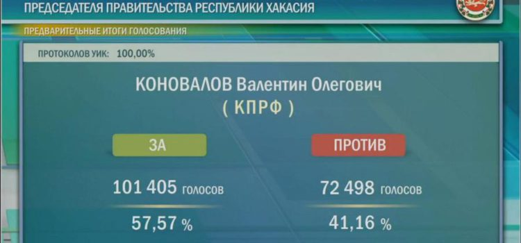 Итоги выборов в Хакасии и перспективы повторения «хакасского сценария» в других регионах в 2019 году