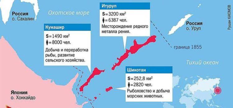 Собирая по крохам… Экспертная информация и оценки итогов переговоров В.Путина и С.Абэ по будущему Курил. Версии
