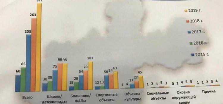 PRO информационное контрнаступление в защиту Левченко