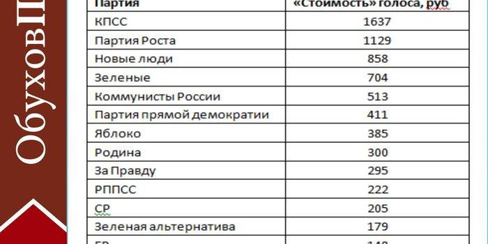 Сергей Обухов: Мишустин как «преемник» и лихорадка в «элите» перед американскими выборами