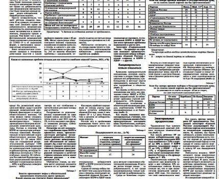 Сергей Обухов — «Правде»: Общественные страхи, вакцинация и выборы. Новый опрос ЦИПКР